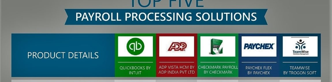 Top 5 Robust Payroll Processing Solutions