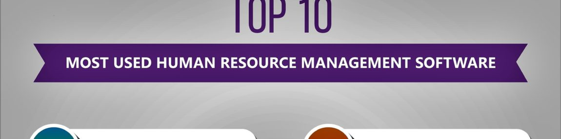 Top 10 Most Used Human Resource Management Software And Their Importance In Employee Lifecycle